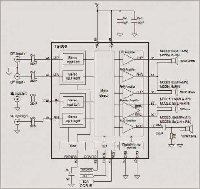 stereo audio amplifier system with i2c bus interface