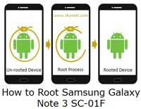 How to Root Samsung Galaxy Note 3 SC-01F