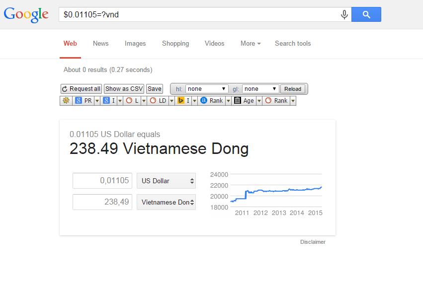cách chuyển đổi tỷ giá VND sang USD nhanh bất ngờ