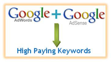 High Paying Keyword (HPK) Google Adsense