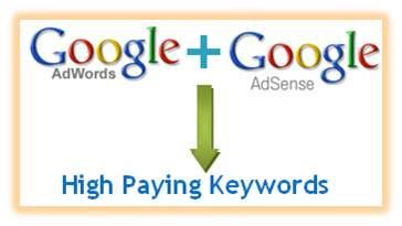 High Paying Keyword (HPK) Google Adsense Agustus 2011