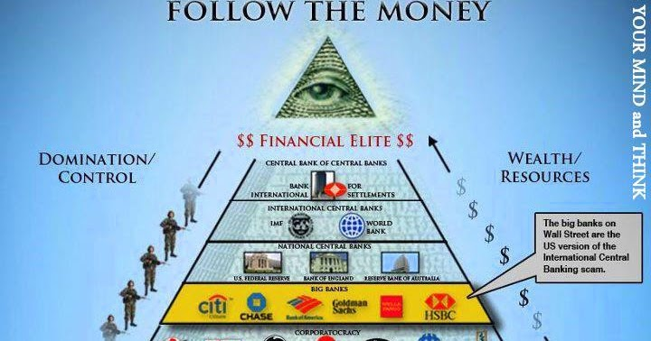 united states fascism  follow the money pyramid