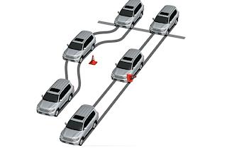 Technology Keselamatan mobil Toyota di Jakarta