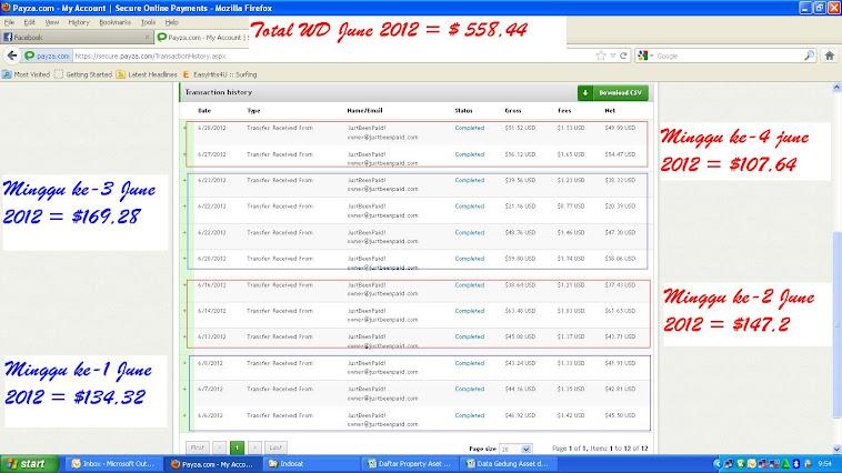 HASIL Pembayaran ProfitClicking ex- JustbeenPaid - Juni 2012