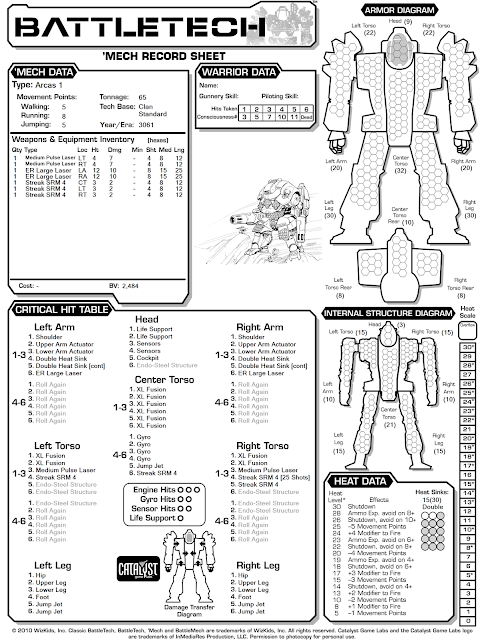 BattleTech Encylopedia Master Unit List
