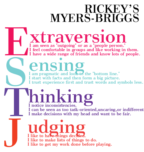 estj personality essay Contents[show] i had a test about what will you be like in the futureit was kind of like the human psychology and the human behavioryou can't imagine how amazing it wasi found that i was a estj type person e is extraversion s is sensing t is thinking,and j is judgment when i thought about.