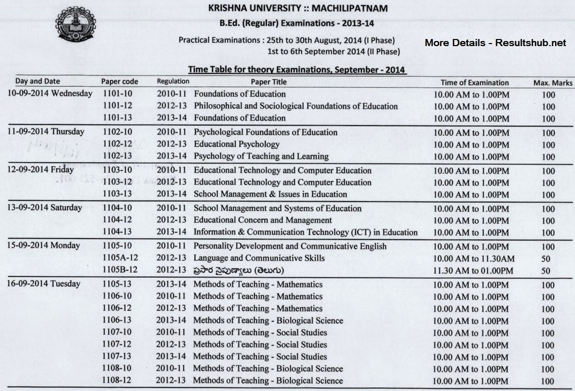 Krishna University B.Ed. September 2014 Exam Timetable