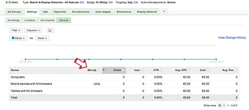 "Google AdWords Enhanced Campaigns: ""Desktops & laptops, mobile devices and tablets"" settings."