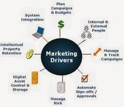 Tahap Perkenalan Keunggulan Kekuatan Dan Strategi Manajemen Pemasaran