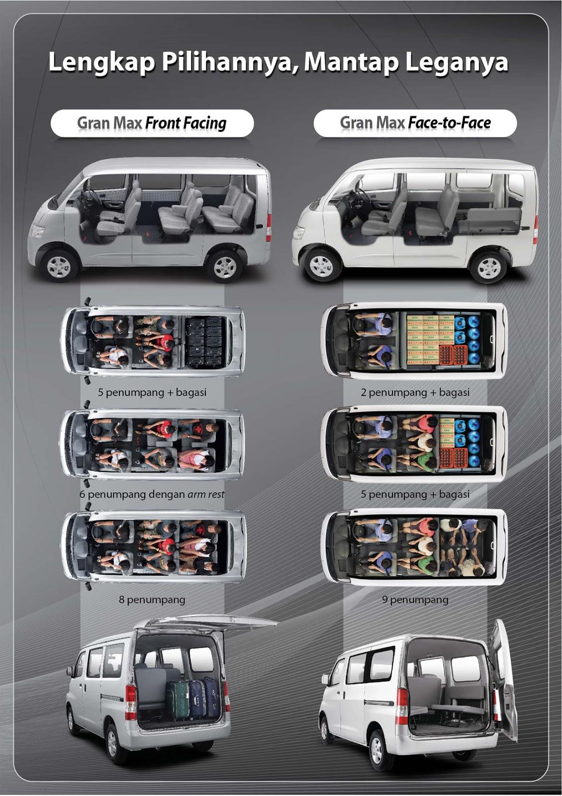 Harga Spesifikasi Mobil Daihatsu Grandmax