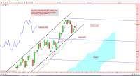 analyse technique cac 40 doji longues jambes