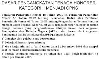 Honorer K2 Gagal Tes CPNS 2015 Diberhentikan Sebagai Tenaga Honorer