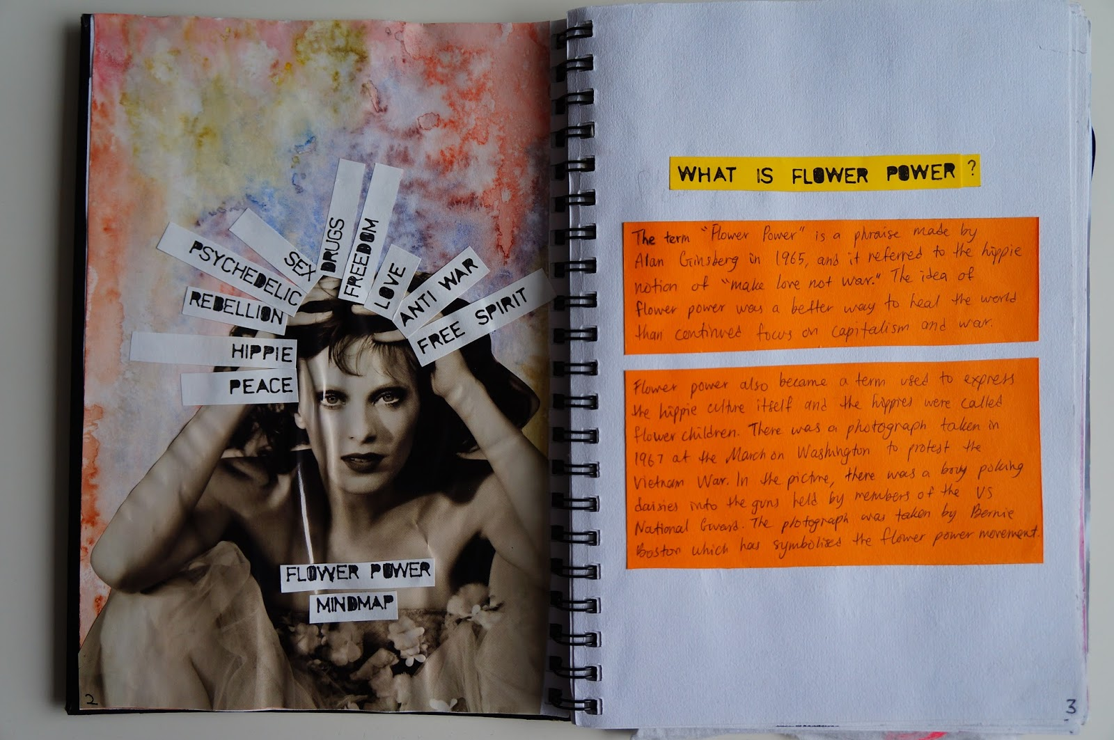 What Is Art And Design : Art and design sketchbooks by yasmin