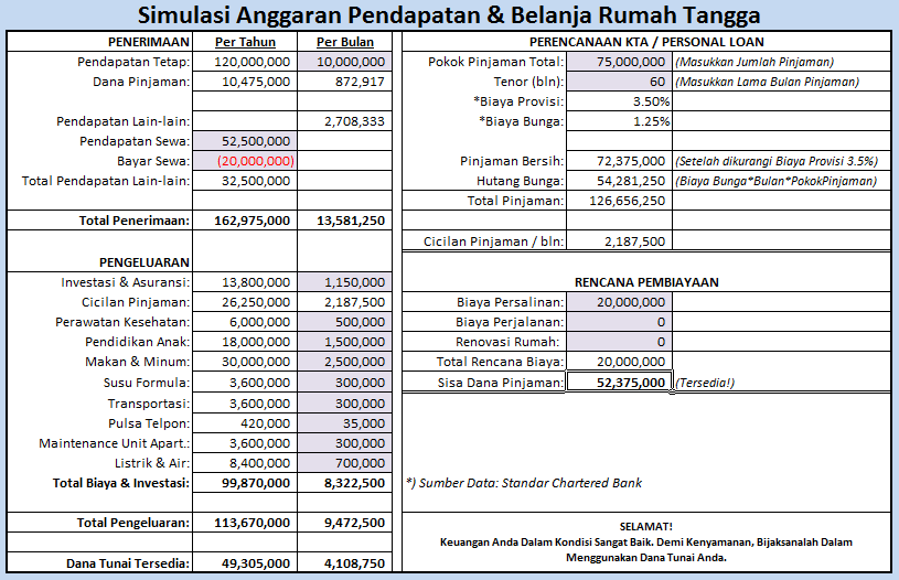 simulasi-anggaran-pendapatan-belanja