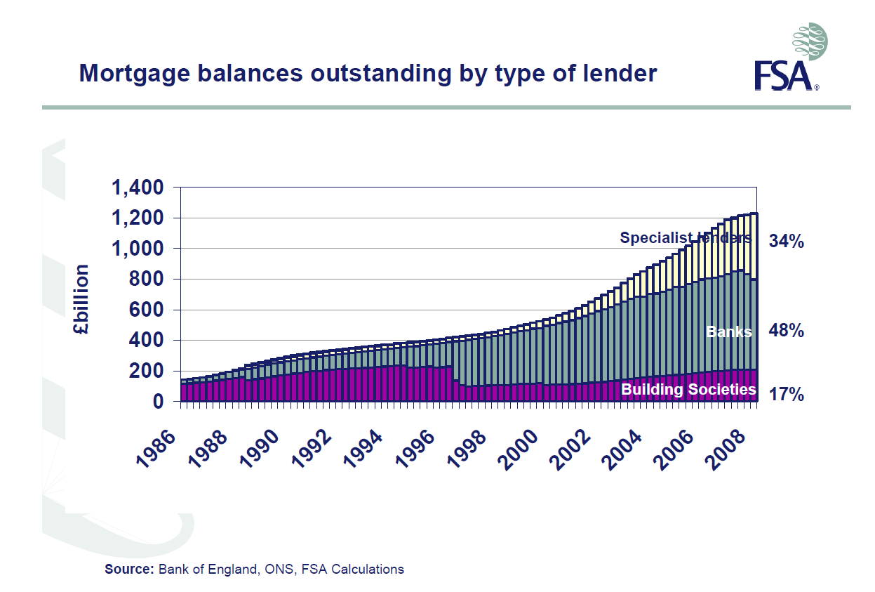 funding%2Bfsa%2B2009.png