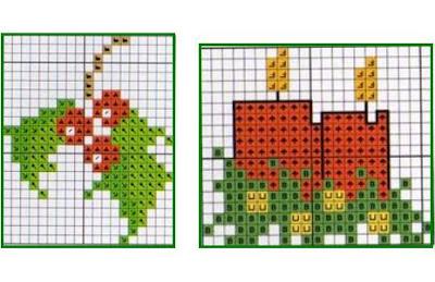 Gráfico Ponto Cruz de Natal