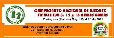 Finales Nacionales Sub-8, 12 y 16 Ambas Ramas (Dar clic a la imagen)