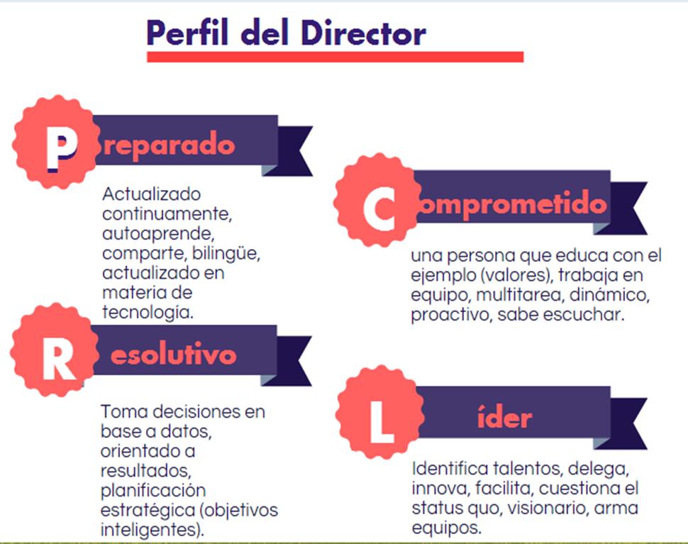 Gestión Curricular 2015: 2015