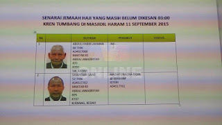 Senarai nama jemaah haji Malaysia yang hilang
