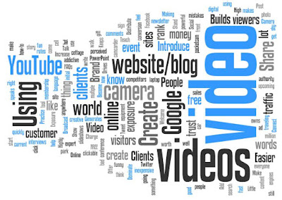 Jasa Video Marketing