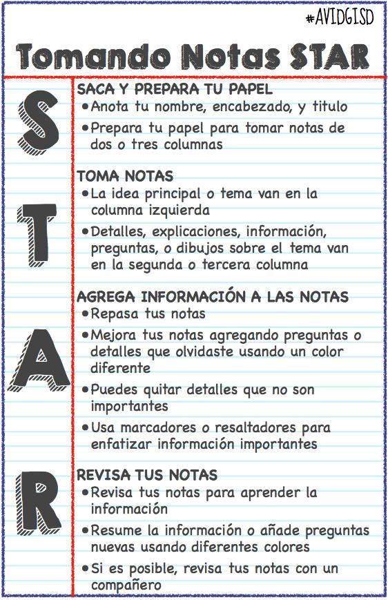 Avid wicor pdf