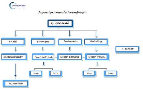 Organigrama De Nissan Mexicana >> Karen Peña : febrero 2013
