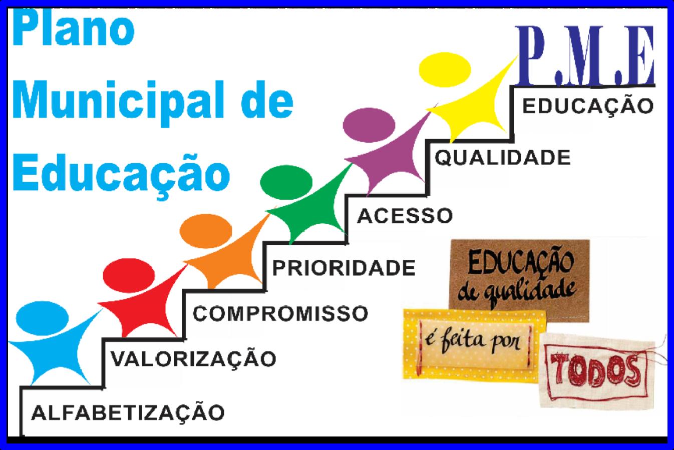 PLANO MUNICIPAL DE EDUCAÇÃO - 2015-2024 - ITAGUAÍ