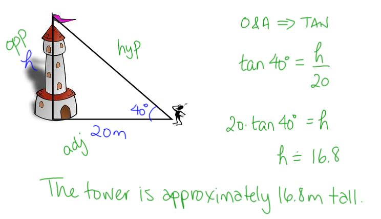 how to solve trigonometry word problems