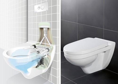Wereldori ntatie2blog een techniekhoek over het toilet for Wc ontwikkeling