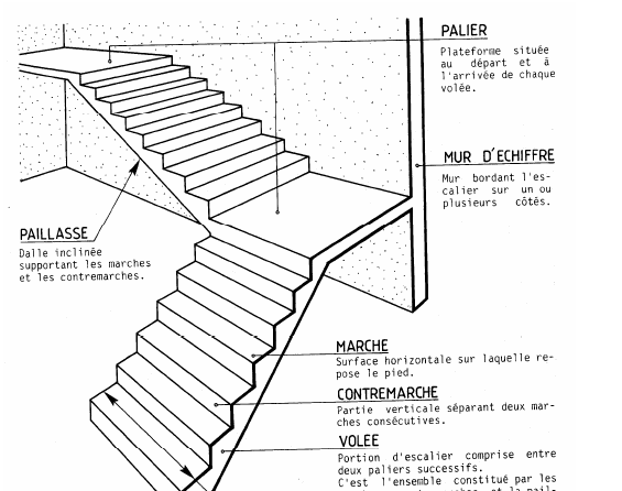 telecharger guide du constructeur en batiment pdf gratuit