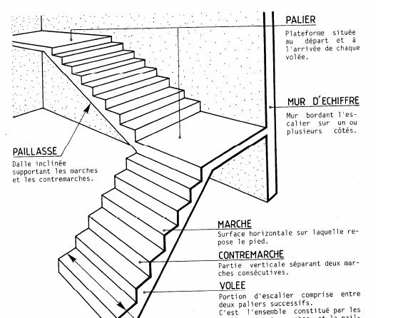 livres scientifiques gratuits module n 6 determination des dimensions des surfaces et des volumes. Black Bedroom Furniture Sets. Home Design Ideas