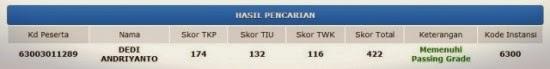 Cara Lihat Pengumuman hasil TKD CPNS 2013