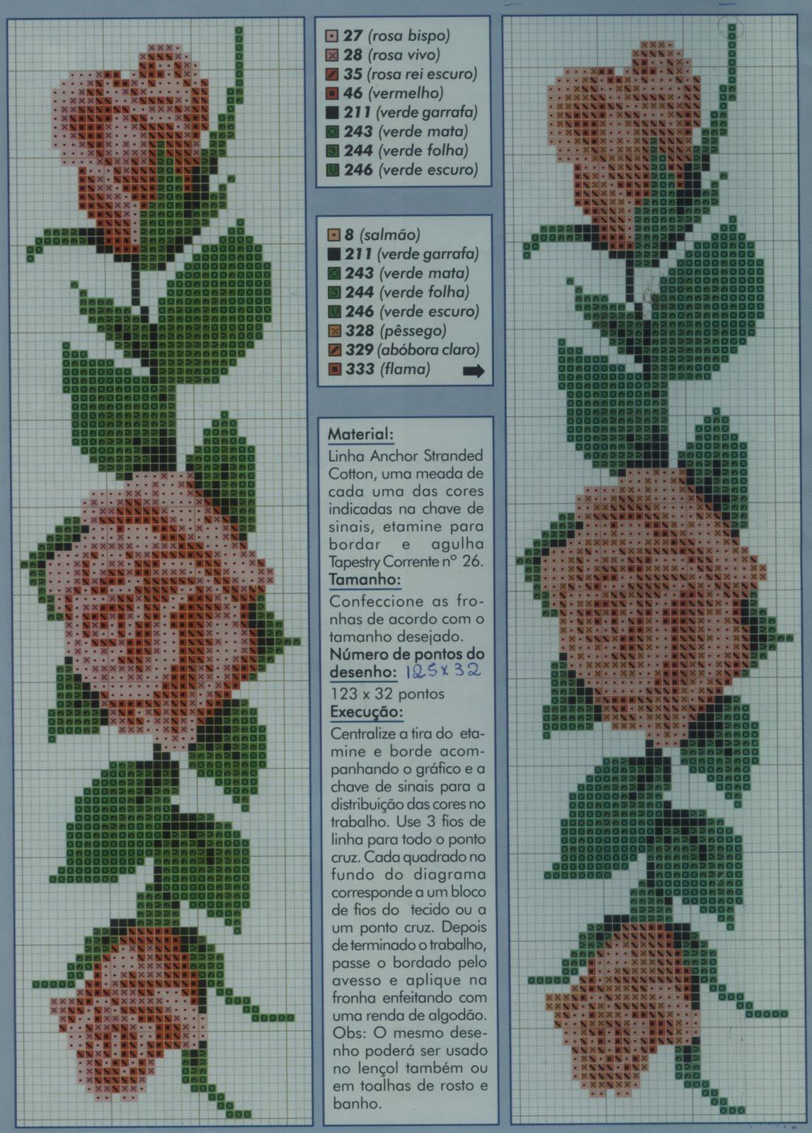 Clique no gráfico das rosas para ampliar, imprimir e salvar.