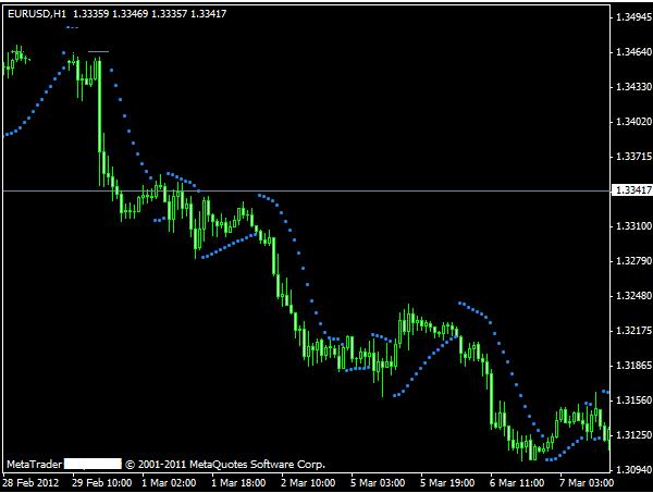 3 line break forex indicator