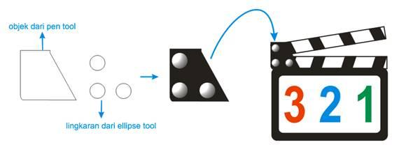 membuat objek dengan Ellipse Tool