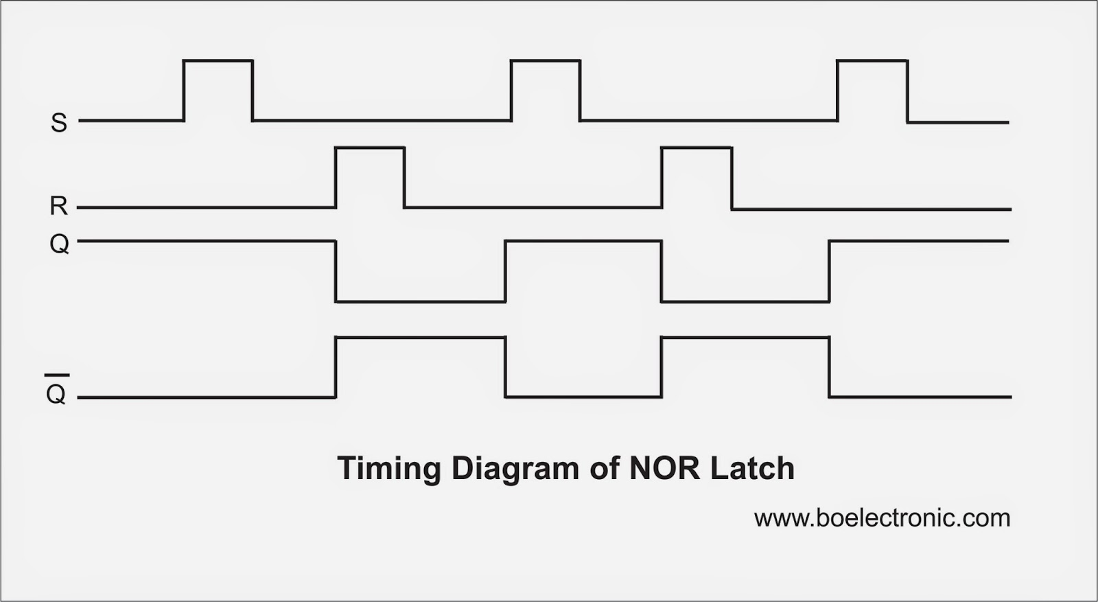 Plc Diagram With A Timing Circuit Schematics Wiring Diagrams For Nand Gate Truth Table Step Block