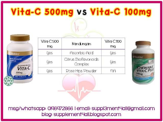 Lincomycin 500 Mg Untuk Apa