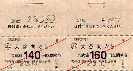 東武鉄道 常備軟券乗車券14 鬼怒川線 大谷向駅