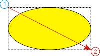 Fungsi Ellipse Tool di coreldraw