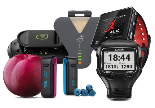 Fitness321go: 5 Awesome Fitness Gadgets!