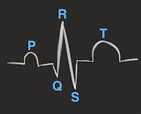Exercise Tolerance Test Heart Beat ECG