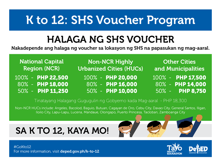 Deped to subsidize shs fees through voucher program deped for more information visit httpdepedordersdo 46 s 2015 fandeluxe Gallery