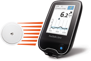 Handheld scanner and sensor