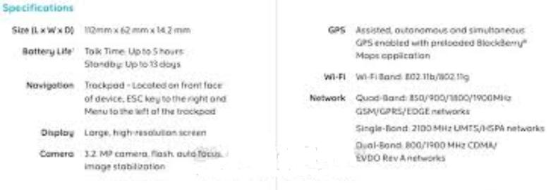 blackberry q10 user manual pdf download