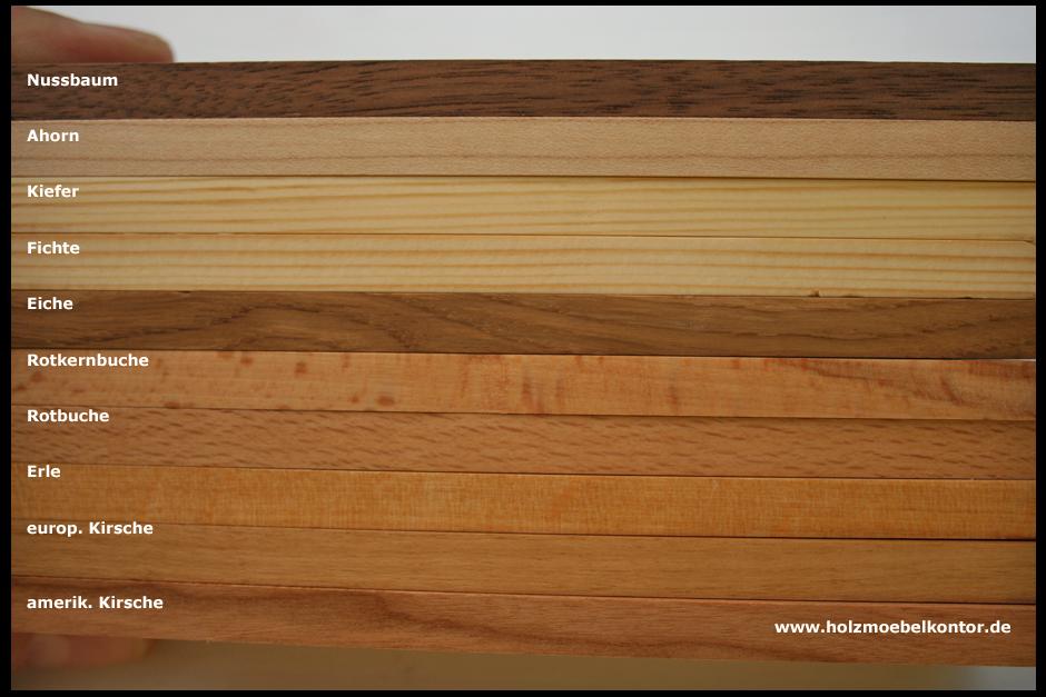 Wohnkantine - Wohnideen vom Holzmöbelkontor : Holzmuster