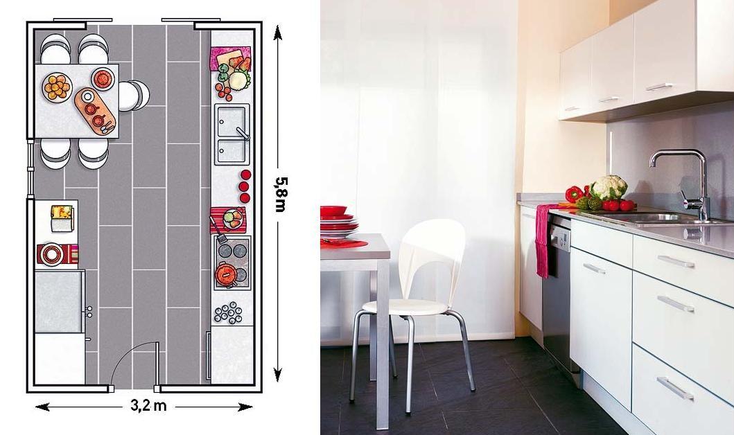 Axioma arquitectura interior qu distribuci n necesita - Distribucion cocina cuadrada ...