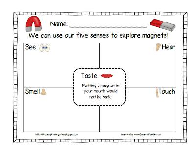 five sense worksheet: NEW 678 FIVE SENSES WORKSHEETS KS2