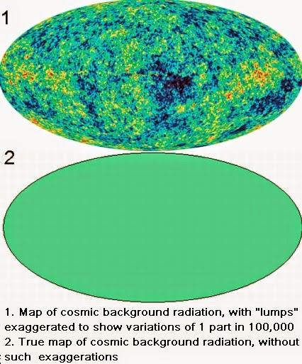 cosmic background radiation