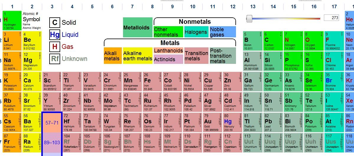 The promethean teachers interactive periodic table of for Ptable interactive
