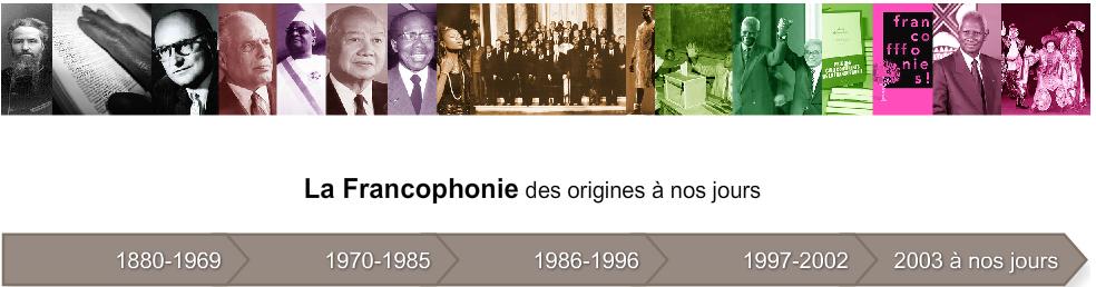 http://www.francophonie.org/Frise-historique-interactive-de-la.html
